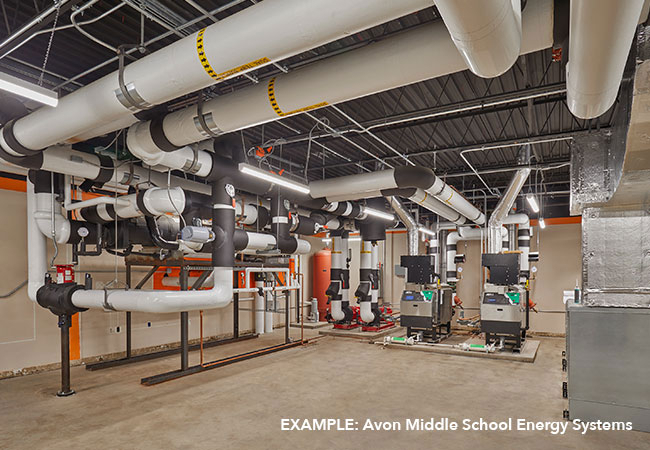 Avon Middle School energy systems example picture