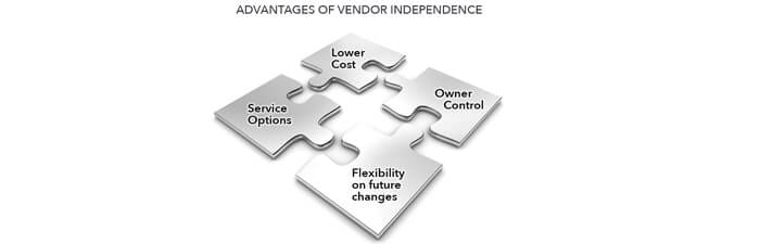 Infographic depicting the advantages of vendor independence as a puzzle pieces