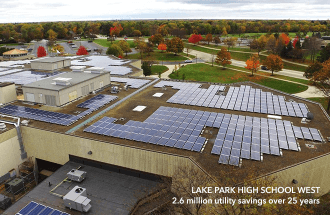 Five Reasons To Go Solar Today Performance Services